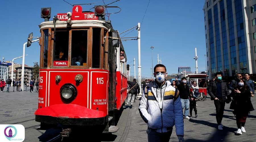 تعطیلی سراسری ترکیه